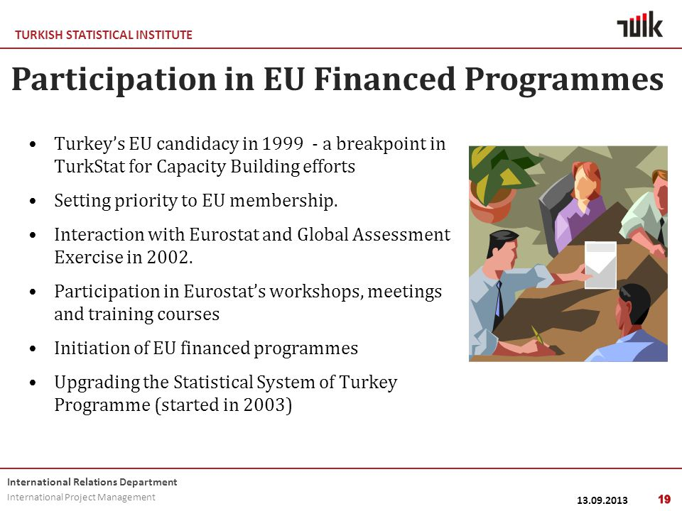 TURKISH STATISTICAL INSTITUTE International Relations Department International Project Management 13.09.2013 19 Turkey's EU candidacy in 1999 - a breakpoint in TurkStat for Capacity Building efforts Setting priority to EU membership.