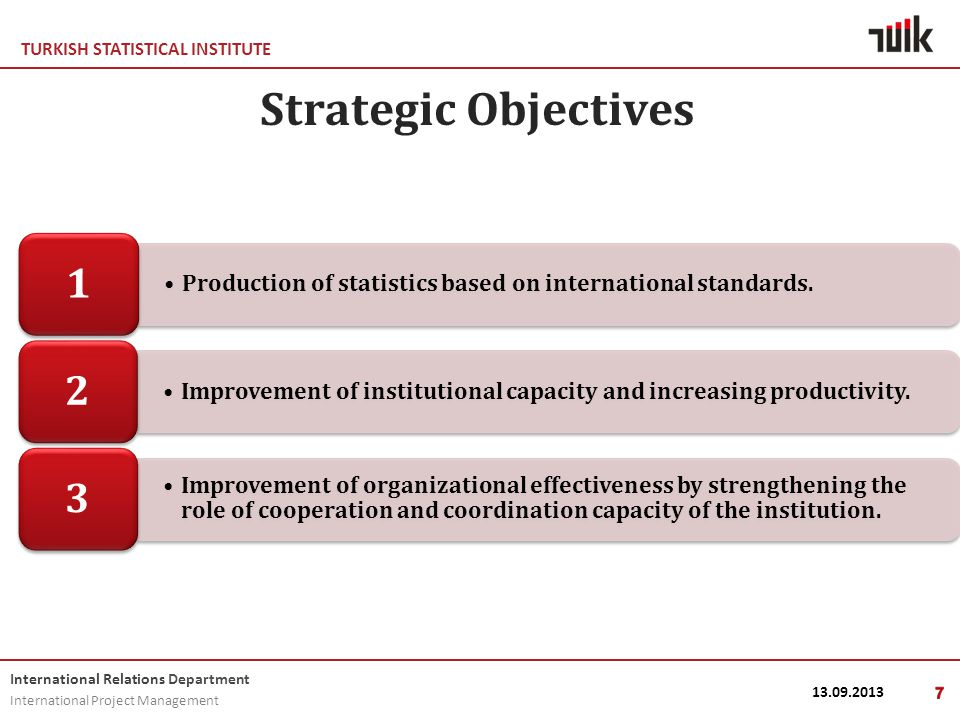 TURKISH STATISTICAL INSTITUTE International Relations Department International Project Management 13.09.20137 Strategic Objectives Production of statistics based on international standards.