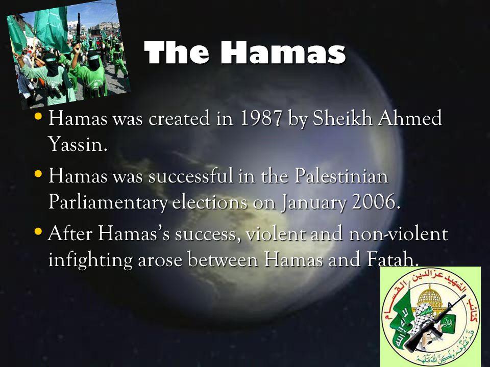 The Gaza Strip: Israel vs.