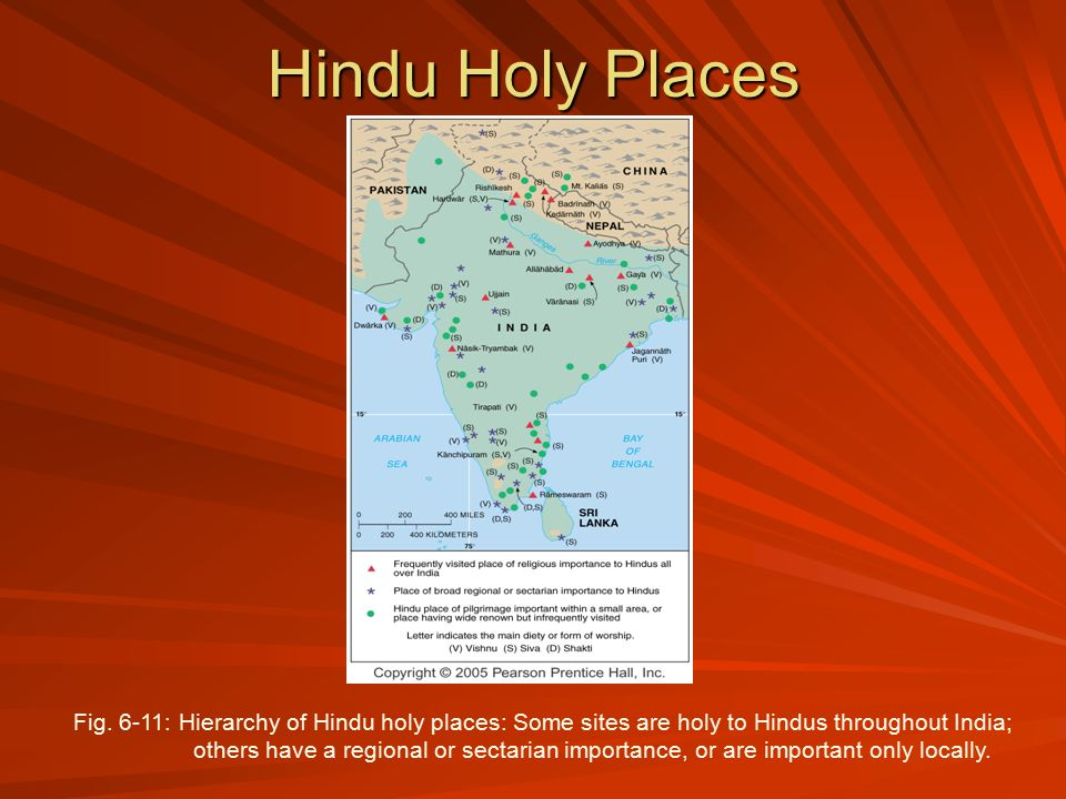 Hindu Holy Places Fig.