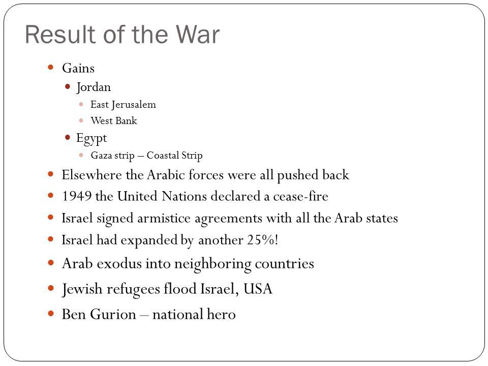 Result of the War Gains Jordan East Jerusalem West Bank Egypt Gaza strip – Coastal Strip Elsewhere the Arabic forces were all pushed back 1949 the Uni