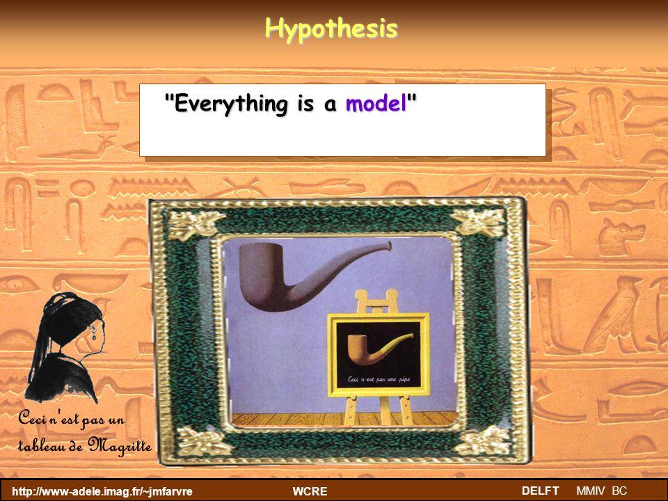 http://www-adele.imag.fr/~jmfarvreWCRE DELFT MMIV BC Ceci n est pas un tableau de Magritte Everything is a model Hypothesis
