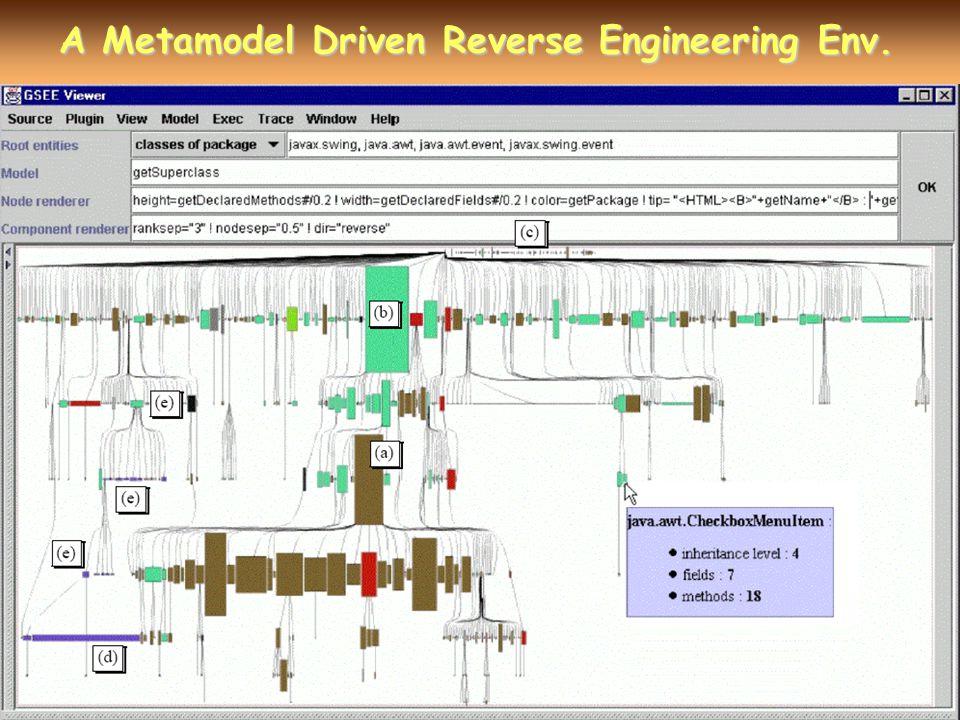 http://www-adele.imag.fr/~jmfarvreWCRE DELFT MMIV BC A Metamodel Driven Reverse Engineering Env.