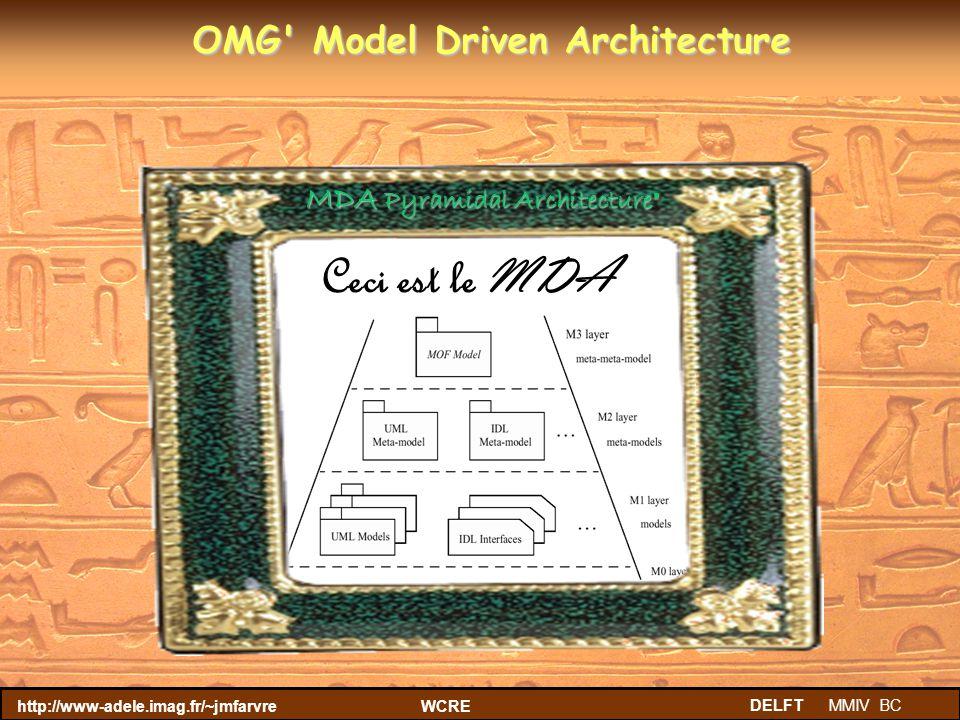 http://www-adele.imag.fr/~jmfarvreWCRE DELFT MMIV BC OMG Model Driven Architecture MDA Pyramidal Architecture MDA Pyramidal Architecture Ceci est le MDA