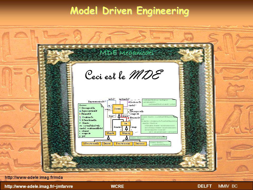 http://www-adele.imag.fr/~jmfarvreWCRE DELFT MMIV BC Ceci est le MDE MDE Megamodel MDE Megamodel Model Driven Engineering http://www-adele.imag.fr/mda