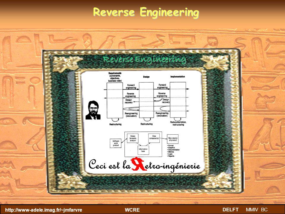 http://www-adele.imag.fr/~jmfarvreWCRE DELFT MMIV BC Reverse Engineering Ceci est la etro-ingénierie Reverse Engineering