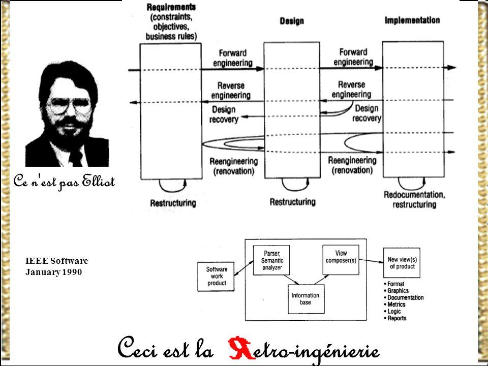 http://www-adele.imag.fr/~jmfarvreWCRE DELFT MMIV BC Ceci est la etro-ingénierie Ce n est pas Elliot IEEE Software January 1990