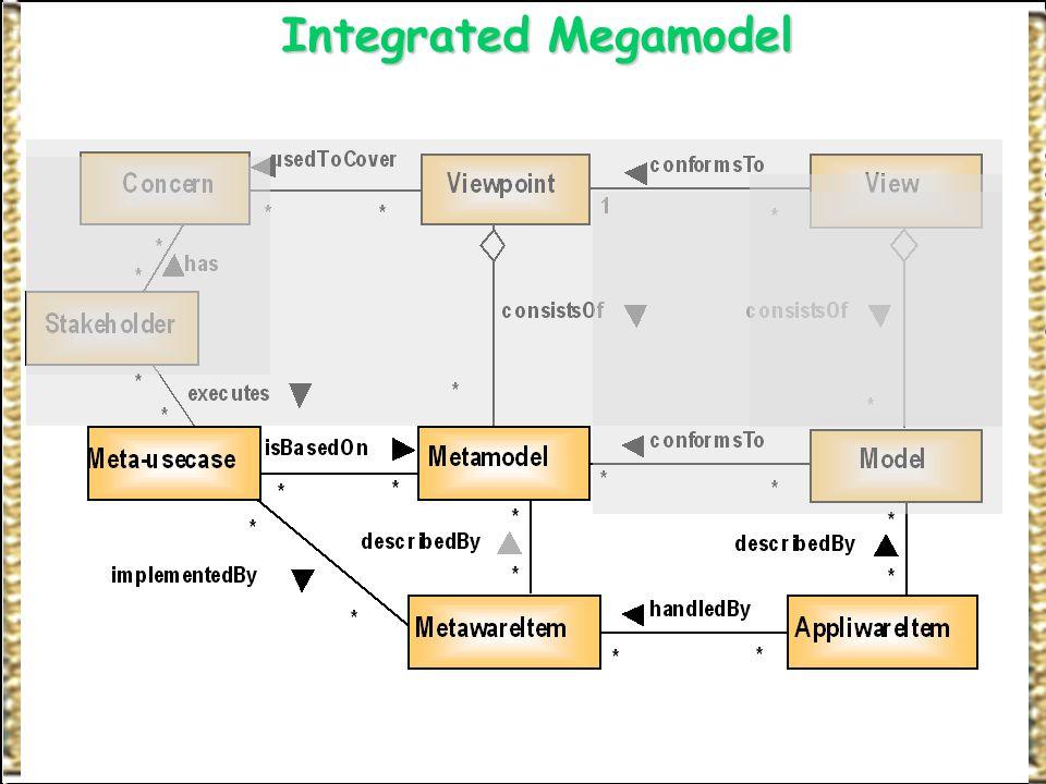 http://www-adele.imag.fr/~jmfarvreWCRE DELFT MMIV BC Integrated Megamodel