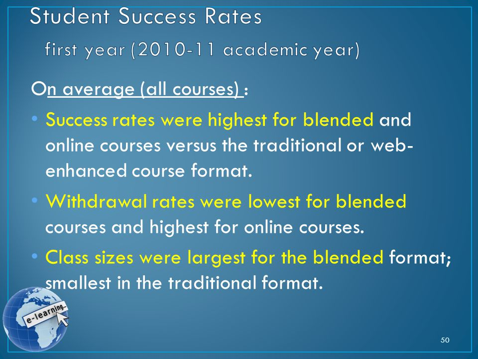 On average (all courses) : Success rates were highest for blended and online courses versus the traditional or web- enhanced course format.