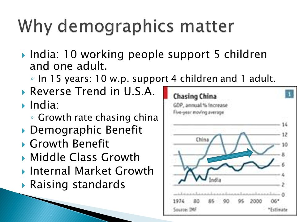  India: 10 working people support 5 children and one adult.