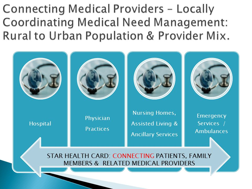 Hospital Physician Practices Nursing Homes, Assisted Living & Ancillary Services Emergency Services / Ambulances STAR HEALTH CARD: CONNECTING PATIENTS, FAMILY MEMBERS & RELATED MEDICAL PROVIDERS
