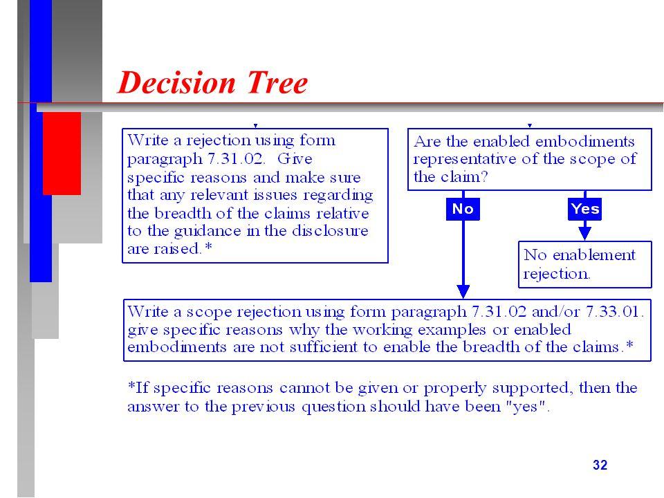 32 Decision Tree