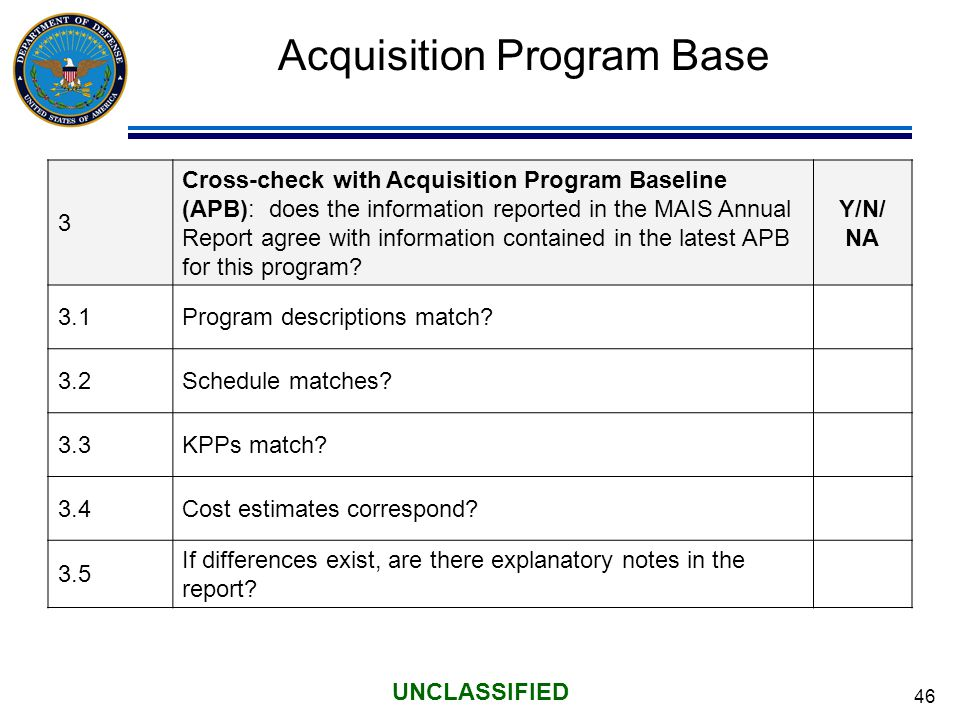 46 UNCLASSIFIED Acquisition Program Base 3 Cross-check with Acquisition Program Baseline (APB): does the information reported in the MAIS Annual Report agree with information contained in the latest APB for this program.
