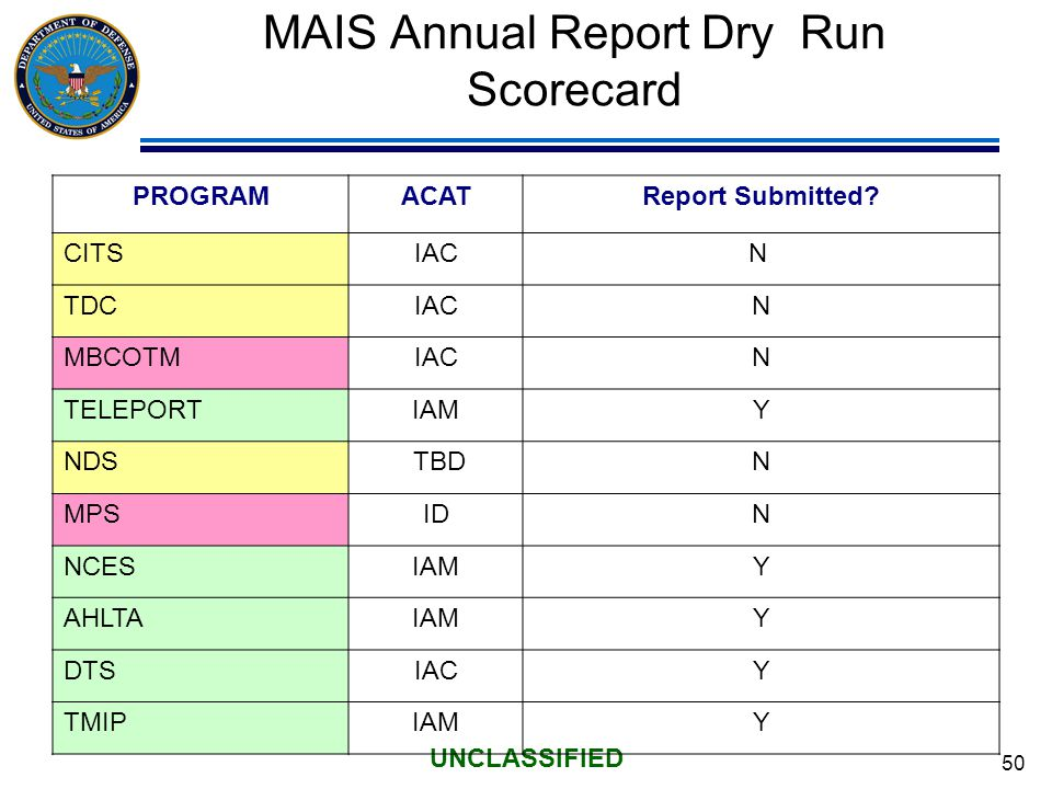 50 UNCLASSIFIED MAIS Annual Report Dry Run Scorecard PROGRAMACATReport Submitted.