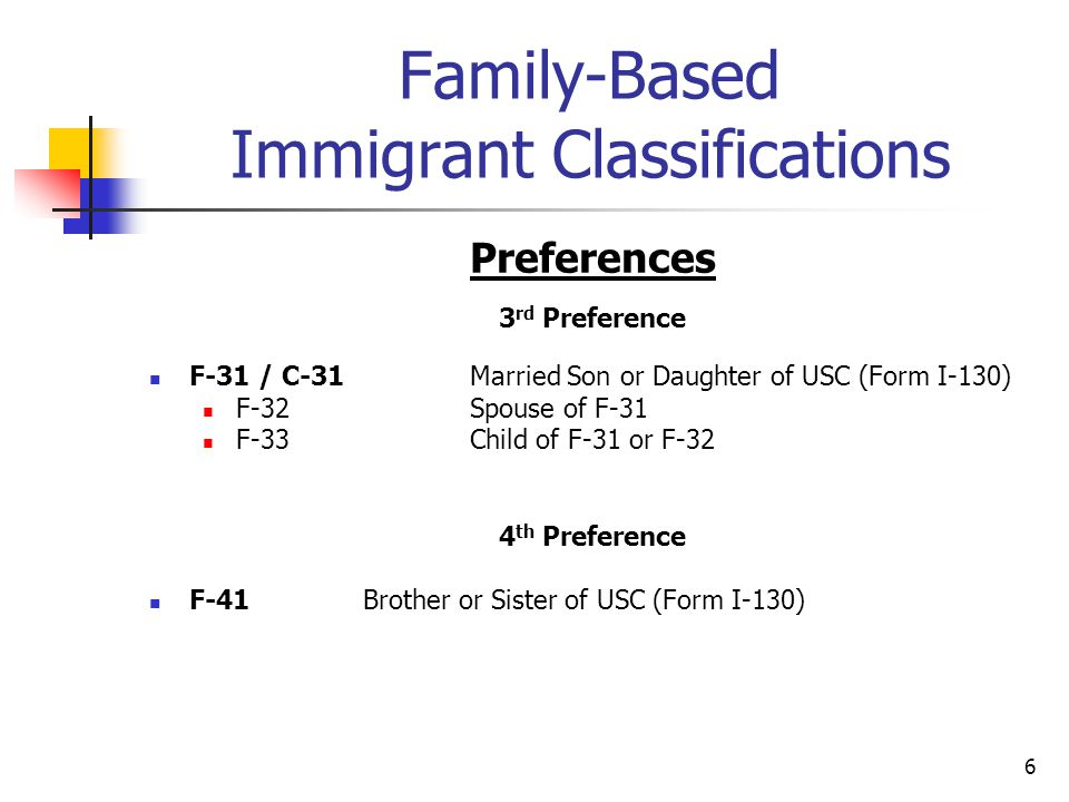 6 Family-Based Immigrant Classifications Preferences 3 rd Preference F-31 / C-31Married Son or Daughter of USC (Form I-130) F-32 Spouse of F-31 F-33 C