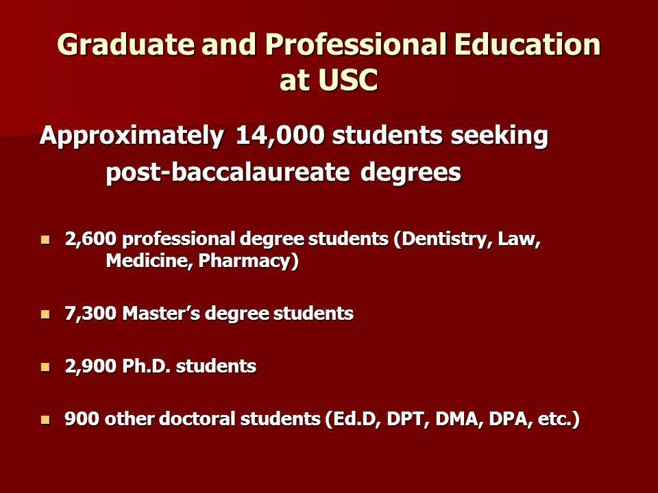 USC Ph.D.