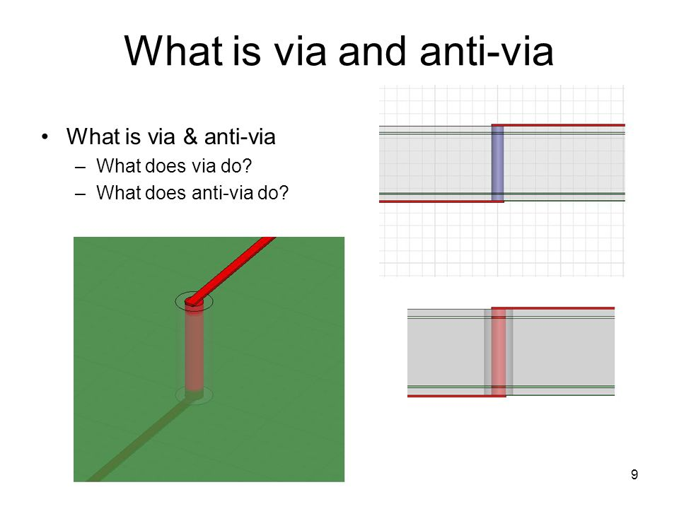 9 What is via and anti-via What is via & anti-via –What does via do? –What does anti-via do?