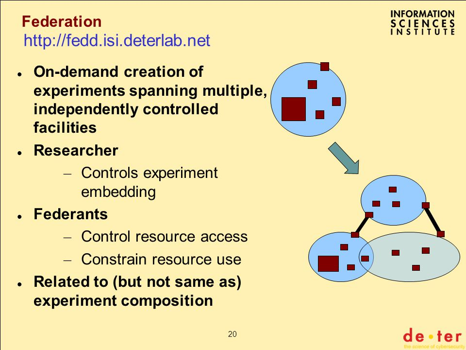 20 Federation On-demand creation of experiments spanning multiple, independently controlled facilities Researcher – Controls experiment embedding Federants – Control resource access – Constrain resource use Related to (but not same as) experiment composition http://fedd.isi.deterlab.net