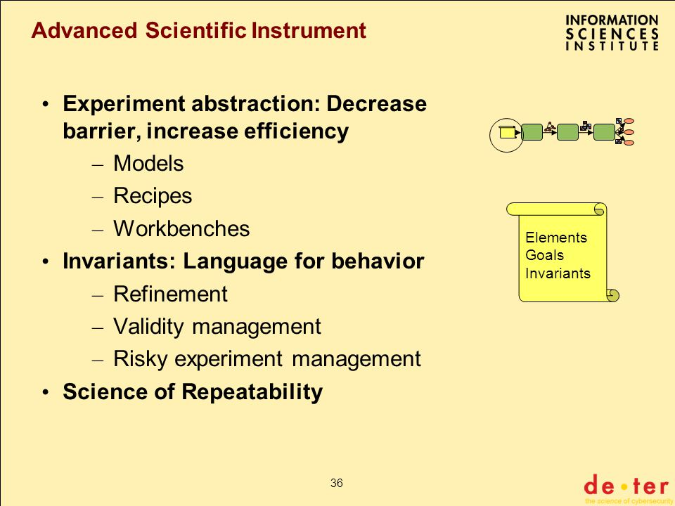 36 Advanced Scientific Instrument Experiment abstraction: Decrease barrier, increase efficiency – Models – Recipes – Workbenches Invariants: Language for behavior – Refinement – Validity management – Risky experiment management Science of Repeatability Elements Goals Invariants