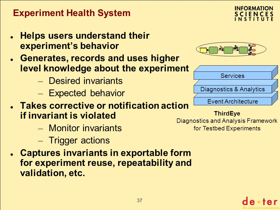 37 Experiment Health System Helps users understand their experiment's behavior Generates, records and uses higher level knowledge about the experiment – Desired invariants – Expected behavior Takes corrective or notification action if invariant is violated – Monitor invariants – Trigger actions Captures invariants in exportable form for experiment reuse, repeatability and validation, etc.