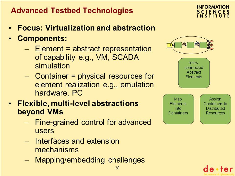 38 Advanced Testbed Technologies Focus: Virtualization and abstraction Components: – Element = abstract representation of capability e.g., VM, SCADA simulation – Container = physical resources for element realization e.g., emulation hardware, PC Flexible, multi-level abstractions beyond VMs – Fine-grained control for advanced users – Interfaces and extension mechanisms – Mapping/embedding challenges Map Elements into Containers Assign Containers to Distributed Resources Inter- connected Abstract Elements
