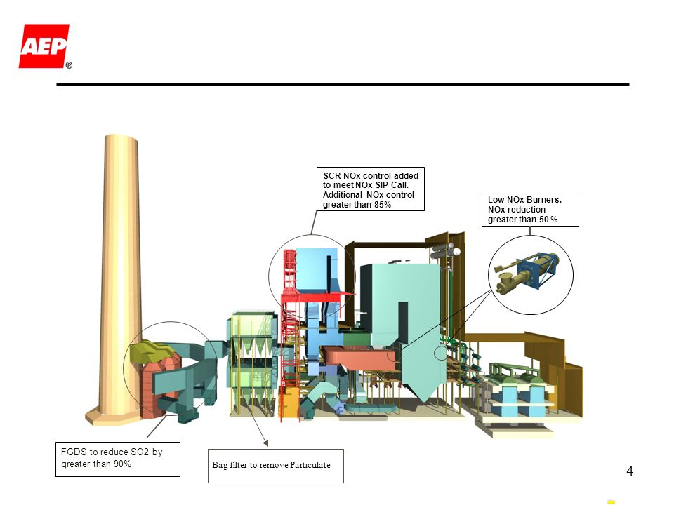 15 Steam Turbine/Generator Current Turbine Design for AEP USC Unit:  Four-casing, 3600 RPM, Tandem Compound, Single Reheat  Single-flow High-pressure (HP) turbine section  Double-flow Intermediate-pressure (IP) turbine section  Two (2) Double-flow Low-pressure (LP) turbine sections  Designed for full arc, sliding pressure operation  Improved Efficiency  Minimize Component Thermal Fatigue Damage