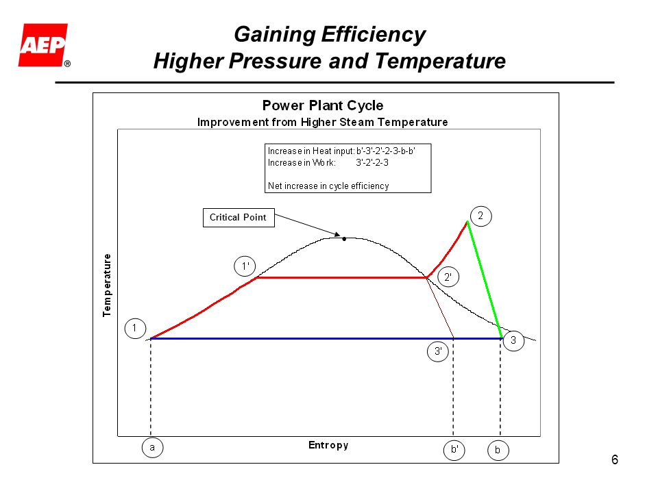 17 USC Impact on Turbine Higher operating temperatures call for improved materials of construction:  Most important components:  Forgings (rotors)  Castings (casings)  Piping  Material Requirements to handle USC operating conditions:  High creep rupture strength  Resistance against embrittlement  Low oxidation growth and no loosening of oxidation layer  Ease in manufacturing and availability