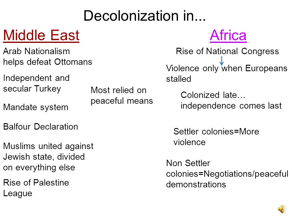 Decolonization Revolution Aided by World Wars and Cold War Internal struggles Came full circle: Dictatorial to Dictatorial Some began as anti- Christian movements Non-Violent protest: Boycotts and marches Western Educated Colonial elites Long standing in duration, but weak govts.