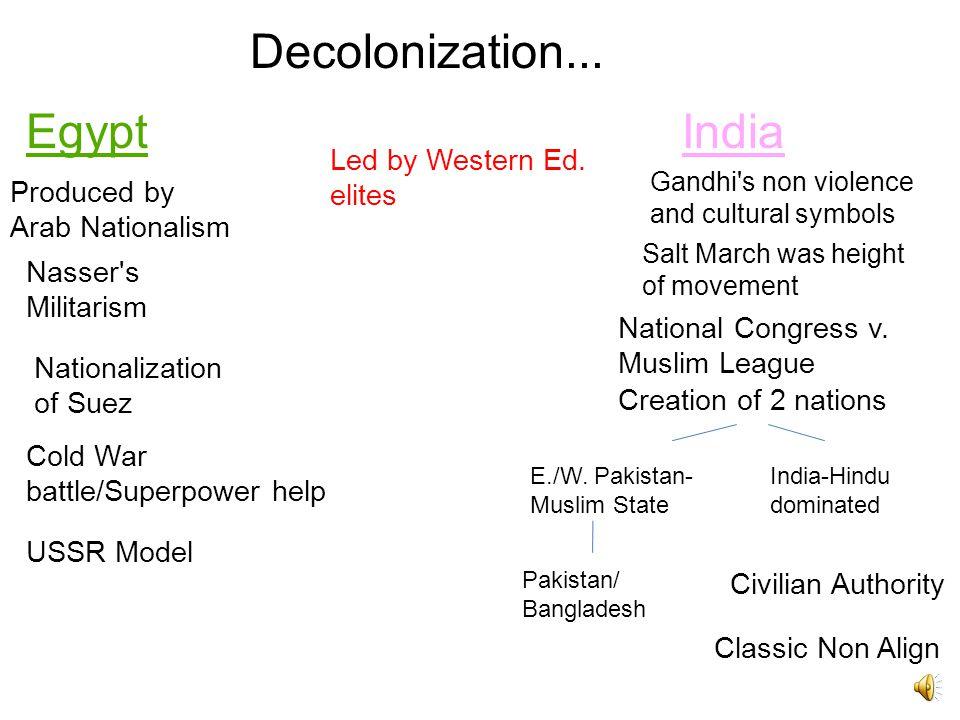 Decolonization in...