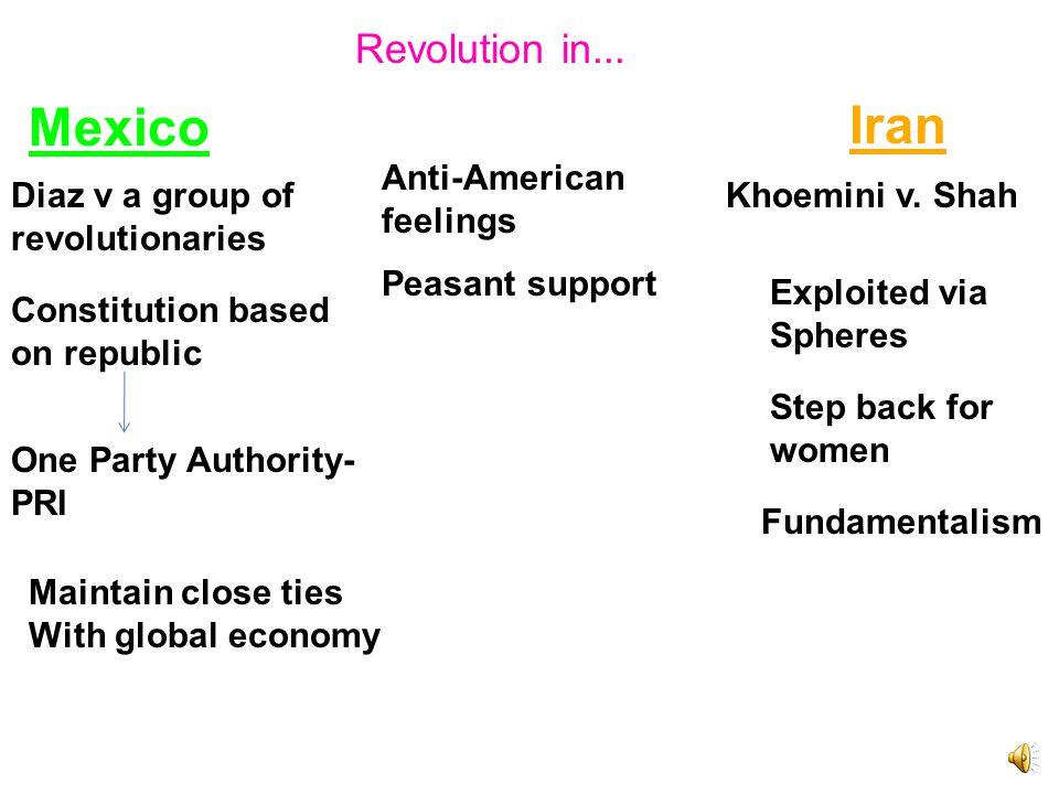 Revolution in...