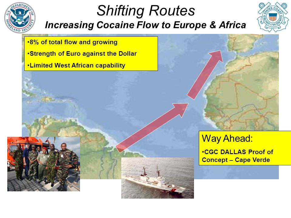 Shifting Routes Increasing Cocaine Flow to Europe & Africa 8% of total flow and growing Strength of Euro against the Dollar Limited West African capab