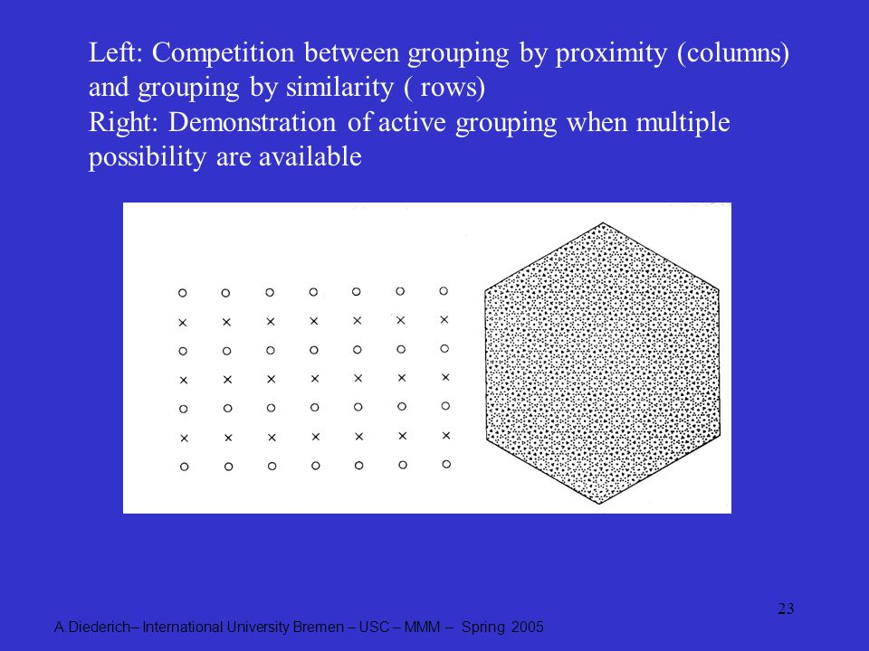A.Diederich– International University Bremen – USC – MMM – Spring 2005 23 Left: Competition between grouping by proximity (columns) and grouping by similarity ( rows) Right: Demonstration of active grouping when multiple possibility are available