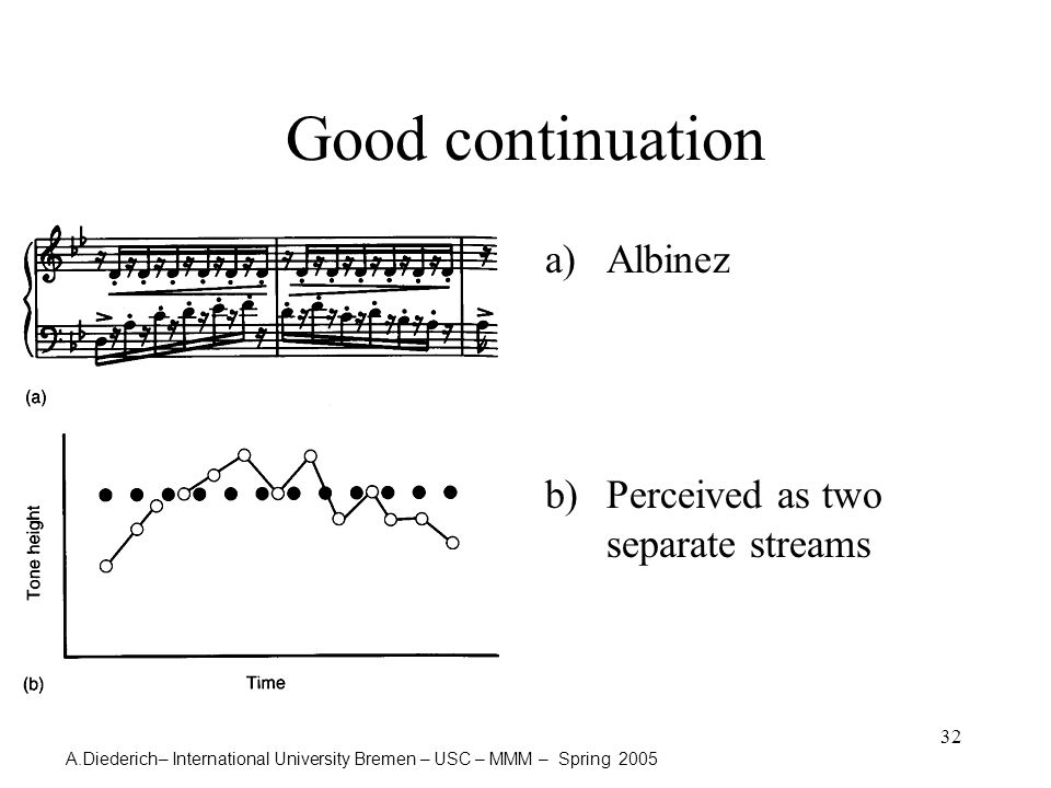 A.Diederich– International University Bremen – USC – MMM – Spring 2005 32 Good continuation a)Albinez b)Perceived as two separate streams