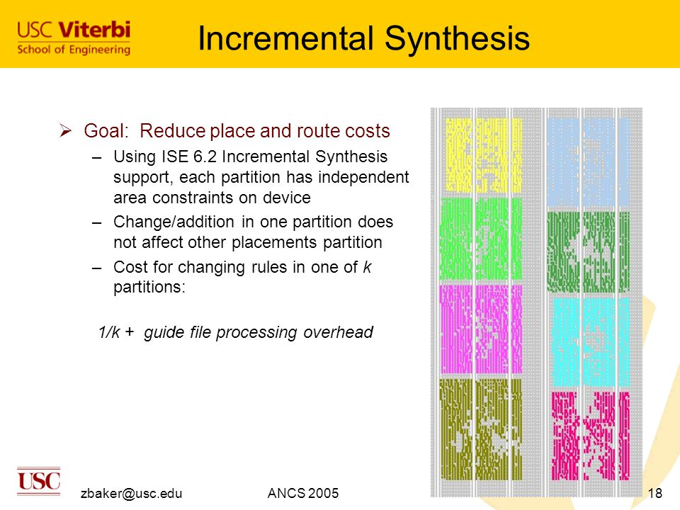 zbaker@usc.eduANCS 200518 Incremental Synthesis  Goal: Reduce place and route costs –Using ISE 6.2 Incremental Synthesis support, each partition has independent area constraints on device –Change/addition in one partition does not affect other placements partition –Cost for changing rules in one of k partitions: 1/k + guide file processing overhead