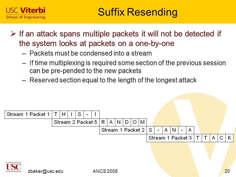 zbaker@usc.eduANCS 200520 Suffix Resending  If an attack spans multiple packets it will not be detected if the system looks at packets on a one-by-one –Packets must be condensed into a stream –If time multiplexing is required some section of the previous session can be pre-pended to the new packets –Reserved section equal to the length of the longest attack