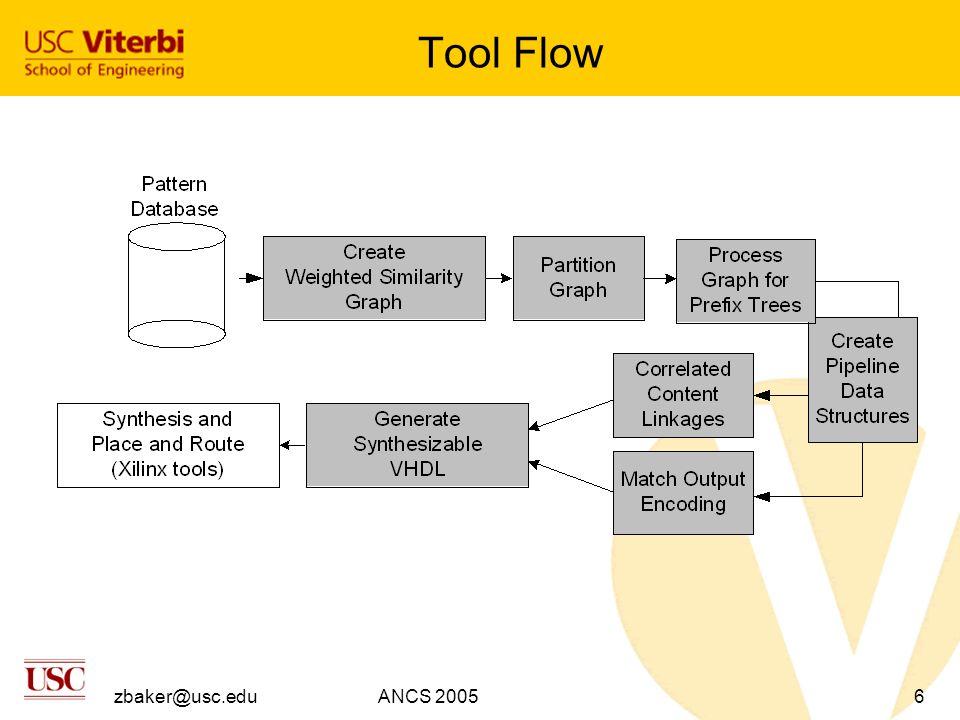 zbaker@usc.eduANCS 20056 Tool Flow