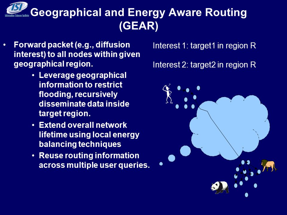 Geographical and Energy Aware Routing (GEAR) Forward packet (e.g., diffusion interest) to all nodes within given geographical region. Leverage geograp