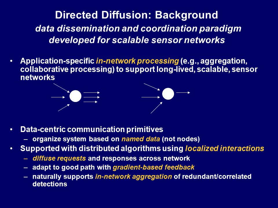 Directed Diffusion: Background data dissemination and coordination paradigm developed for scalable sensor networks Application-specific in-network processing (e.g., aggregation, collaborative processing) to support long-lived, scalable, sensor networks Data-centric communication primitives –organize system based on named data (not nodes) Supported with distributed algorithms using localized interactions –diffuse requests and responses across network –adapt to good path with gradient-based feedback –naturally supports in-network aggregation of redundant/correlated detections