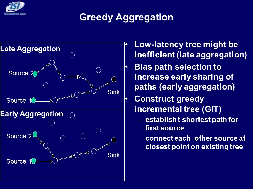Source 1 Source 2 Sink Source 1 Source 2 Sink Late Aggregation Early Aggregation Greedy Aggregation Low-latency tree might be inefficient (late aggreg