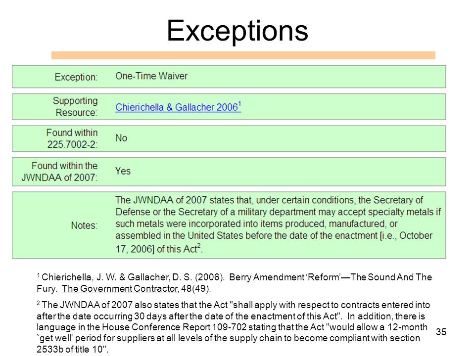 35 Exceptions 1 Chierichella, J. W. & Gallacher, D.