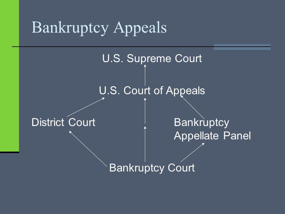 Bankruptcy Appeals U.S. Supreme Court U.S.
