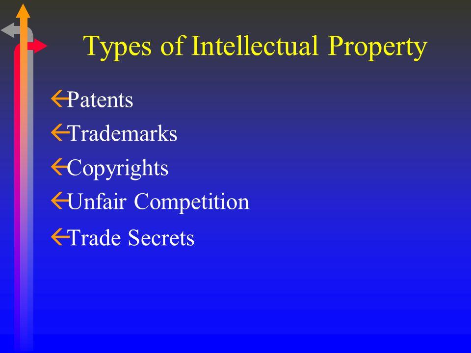 Types of Intellectual Property ßPatents ßTrademarks ßCopyrights ßUnfair Competition ßTrade Secrets