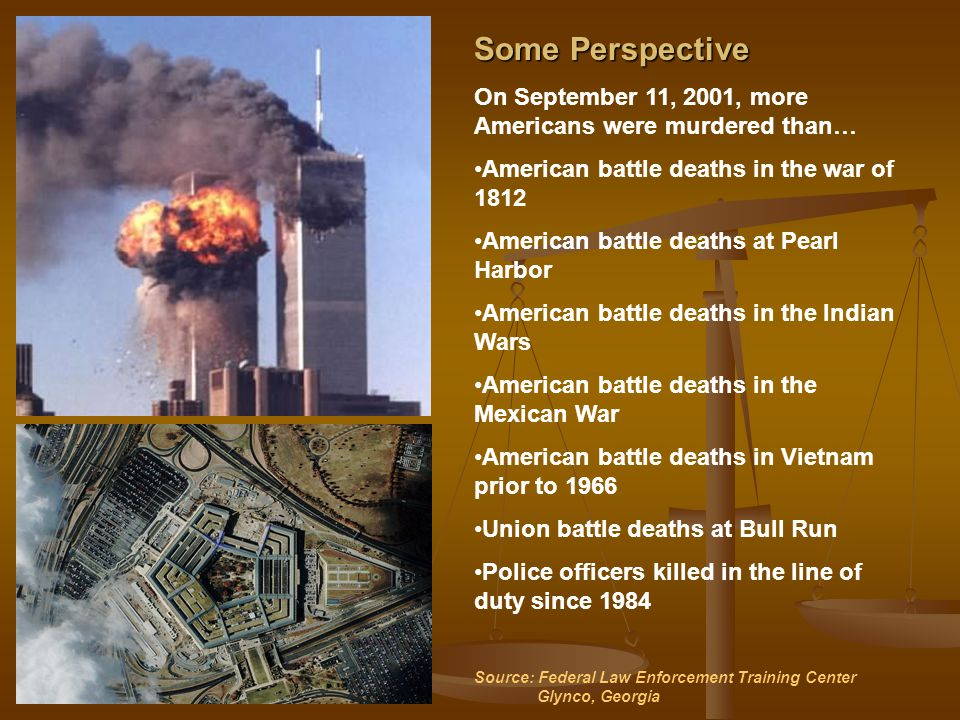 Some Perspective On September 11, 2001, more Americans were murdered than… American battle deaths in the war of 1812 American battle deaths at Pearl H