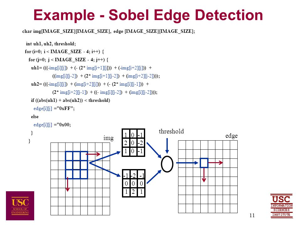 SCIENCES USC INFORMATION INSTITUTE 11 Example - Sobel Edge Detection char img[IMAGE_SIZE][IMAGE_SIZE], edge [IMAGE_SIZE][IMAGE_SIZE]; int uh1, uh2, threshold; for (i=0; i < IMAGE_SIZE - 4; i++) { for (j=0; j < IMAGE_SIZE - 4; j++) { uh1= (((-img[i][j]) + (- (2* img[i+1][j])) + (-img[i+2][j])) + ((img[i][j-2]) + (2* img[i+1][j-2]) + (img[i+2][j-2]))); uh2= (((-img[i][j]) + (img[i+2][j])) + (- (2* img[i][j-1])) + (2* img[i+2][j-1]) + ((- img[i][j-2]) + (img[i][j-2]))); if ((abs(uh1) + abs(uh2)) < threshold) edge[i][j] = 0xFF ; else edge[i][j] = 0x00; } edge img -1 -2 -1 0 0 0 1 2 1 1 0 -1 2 0 -2 1 0 -1 threshold