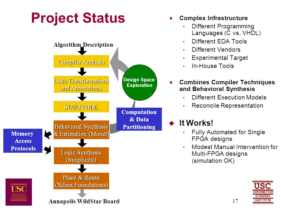 SCIENCES USC INFORMATION INSTITUTE 17 Project Status  Complex Infrastructure Different Programming Languages (C vs.
