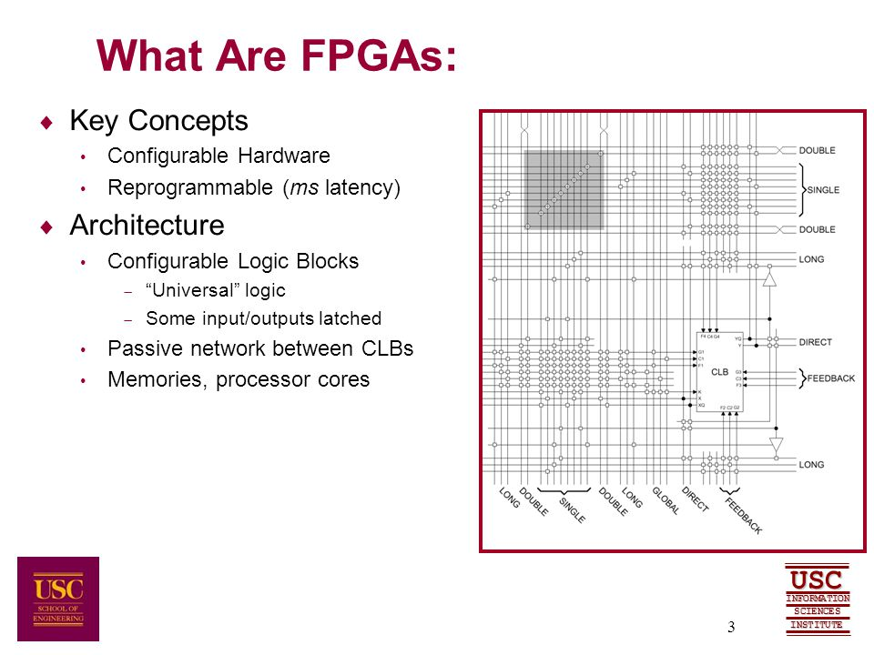 SCIENCES USC INFORMATION INSTITUTE 3 What Are FPGAs:  Key Concepts Configurable Hardware Reprogrammable (ms latency)  Architecture Configurable Logic Blocks  Universal logic  Some input/outputs latched Passive network between CLBs Memories, processor cores