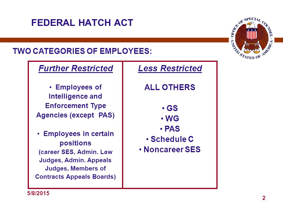 5/8/2015 3 ALL EMPLOYEES: MAY NOT ENGAGE IN POLITICAL ACTIVITY WHILE — ON DUTY IN A GOVERNMENT OFFICE WEARING AN OFFICIAL UNIFORM USING A GOVERNMENT VEHICLE (exception: some PAS/EOP employees) FEDERAL HATCH ACT DON'Ts 5 U.S.C.