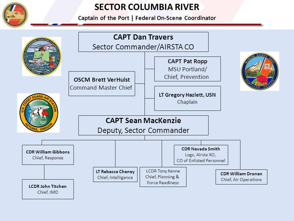 SECTOR COLUMBIA RIVER Captain of the Port | Federal On-Scene Coordinator CAPT Dan Travers Sector Commander/AIRSTA CO CDR Nevada Smith Logs, Airsta XO, CO of Enlisted Personnel CDR William Gibbons Chief, Response CAPT Sean MacKenzie Deputy, Sector Commander LCDR Tony Kenne Chief, Planning & Force Readiness LT Rebecca Cheney Chief, Intelligence CAPT Pat Ropp MSU Portland/ Chief, Prevention OSCM Brett VerHulst Command Master Chief LT Gregory Hazlett, USN Chaplain CDR William Dronen Chief, Air Operations LCDR John Titchen Chief, IMD