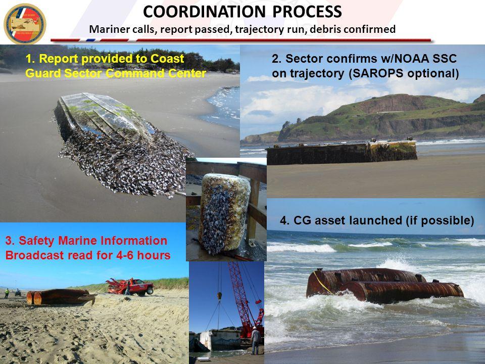 COORDINATION PROCESS Mariner calls, report passed, trajectory run, debris confirmed 3.