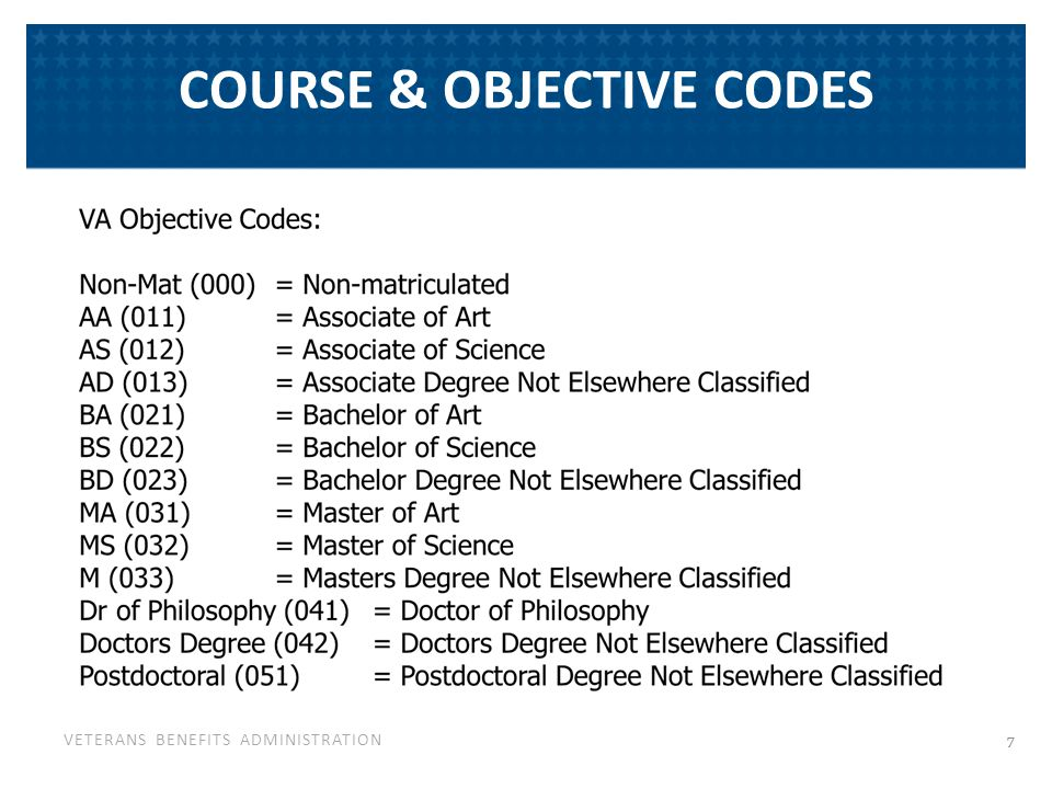 VETERANS BENEFITS ADMINISTRATION COURSE & OBJECTIVE CODES 77